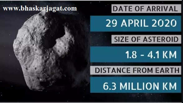 What will be the end of the world on April 29, let's go?